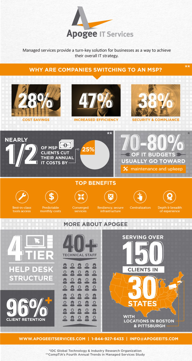 Benefits of switching to a managed services provider infographic